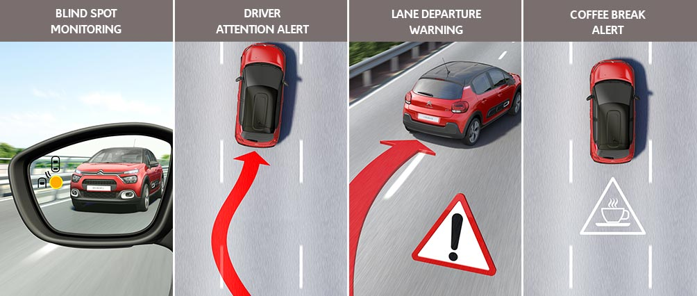 New Citroën C3 Hatch   Up To 12 Driver Assistance Systems